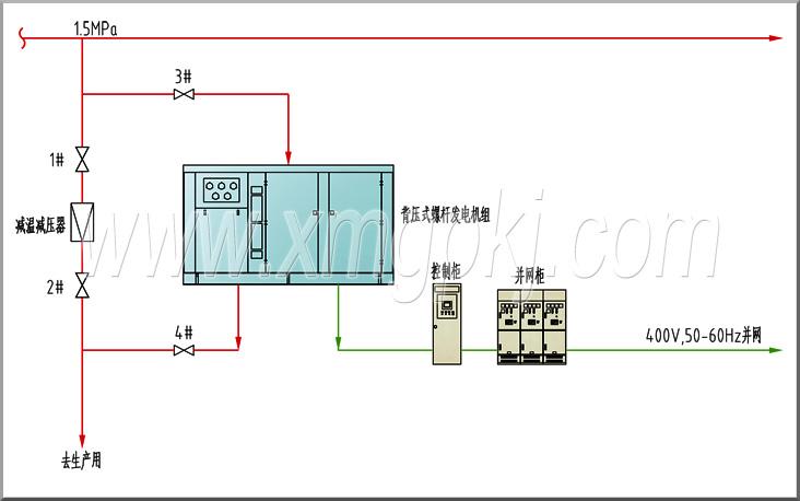 背压式螺杆膨胀发电系统工艺流程示意图
